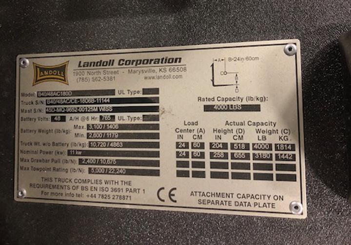Bendi 9603327 label